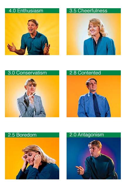 Každý človek má chronický (trvalý) alebo zvyčajný tón. S tým, ako zažíva úspech alebo neúspech, sa pohybuje hore alebo dole po tónovej škále. To sú dočasné či okamžité tónové stupne. Prvoradým cieľom Scientológie je pozdvihnúť chronickú pozíciu osoby na tónovej škále.