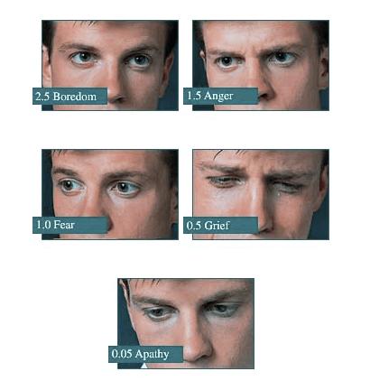 To, čo daný človek robí s očami, vám pomôže určiť jeho pozíciu na tónovej škále.