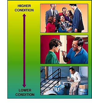 etika kondicie